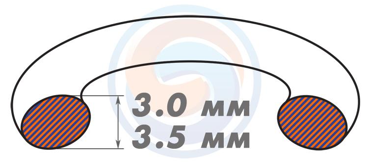Резиновые уплотнительные кольца ОСТ - Диаметр сечения 3.0-3.5 мм