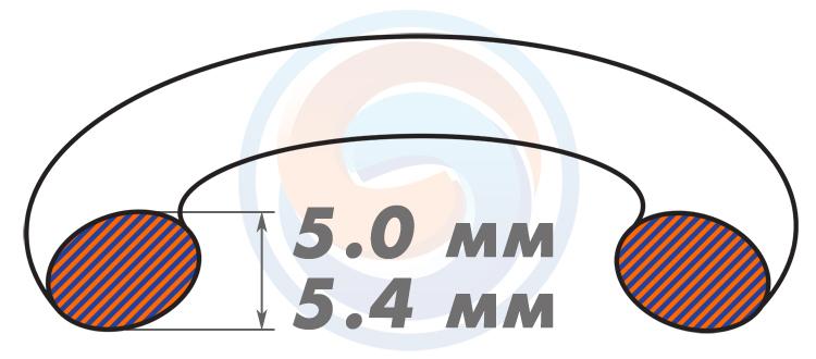 Резиновые уплотнительные кольца ОСТ - Диаметр сечения 5.0-5.4 мм